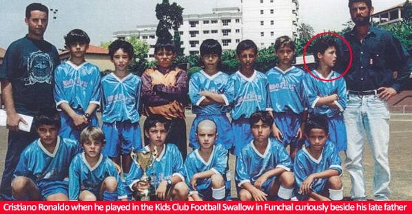 Cristiano Ronaldo was born